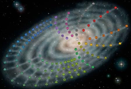 Chemical Galaxy