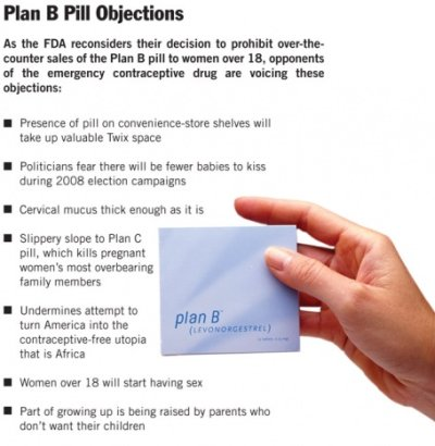 What Are the Most Common Plan B Side Effects?